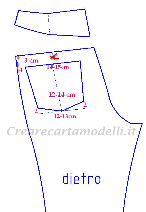 modello jeans tracciato