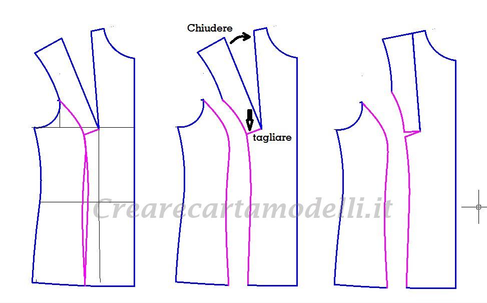 modello giacca aderente con fianchetto