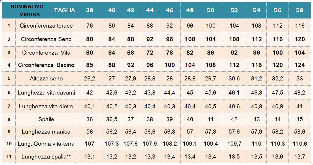 tabella misure italiane