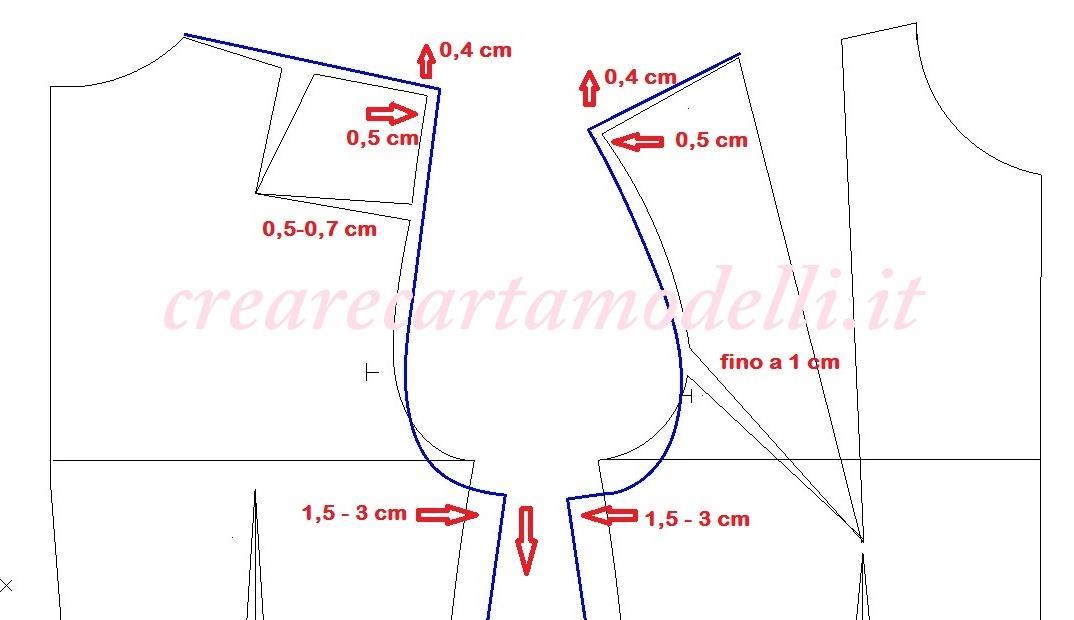 827f0d1b2918 Modellare Pince Della Spalla Del Dietro - Querciacb