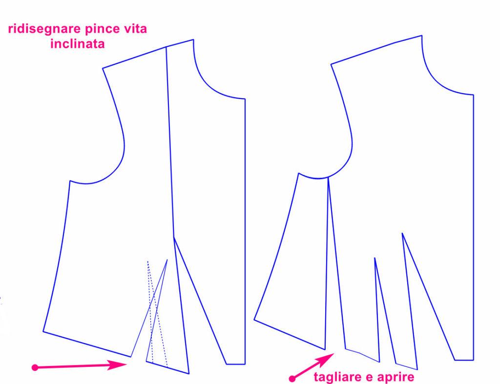 corpino base, come spostare pince spalla